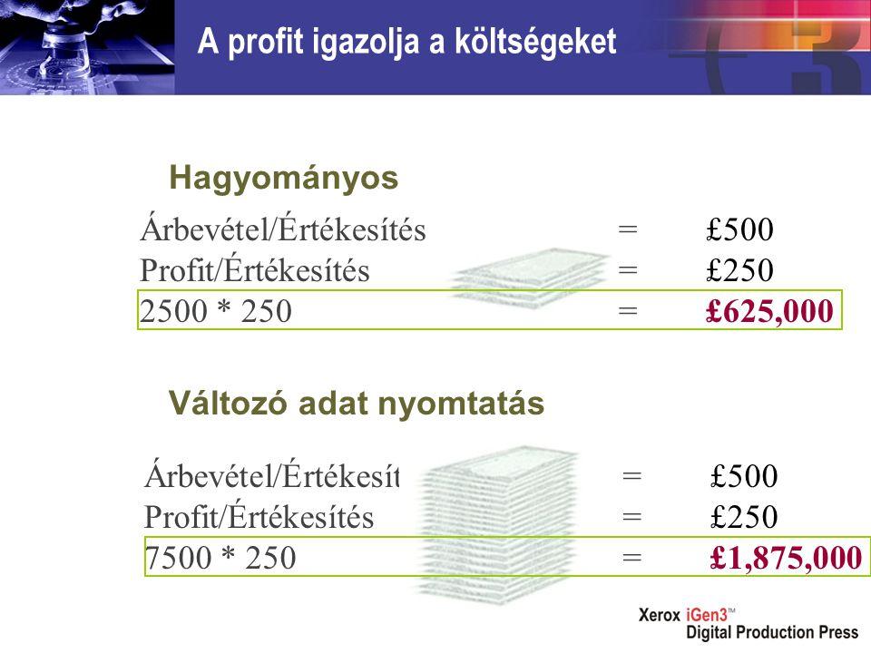 A profit igazolja a költségeket Hagyományos Árbevétel/Értékesítés=£500 Profit/Értékesítés=£250 2500 * 250=£625,000 Változó adat nyomtatás Árbevétel/Értékesítés=£500 Profit/Értékesítés=£250 7500 * 250= £1,875,000