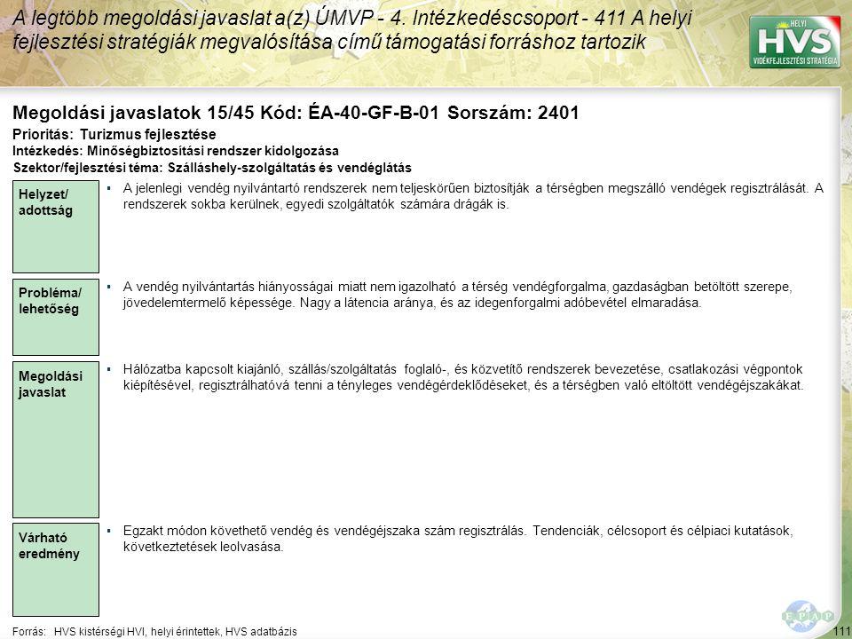111 Forrás:HVS kistérségi HVI, helyi érintettek, HVS adatbázis Megoldási javaslatok 15/45 Kód: ÉA-40-GF-B-01 Sorszám: 2401 A legtöbb megoldási javaslat a(z) ÚMVP - 4.