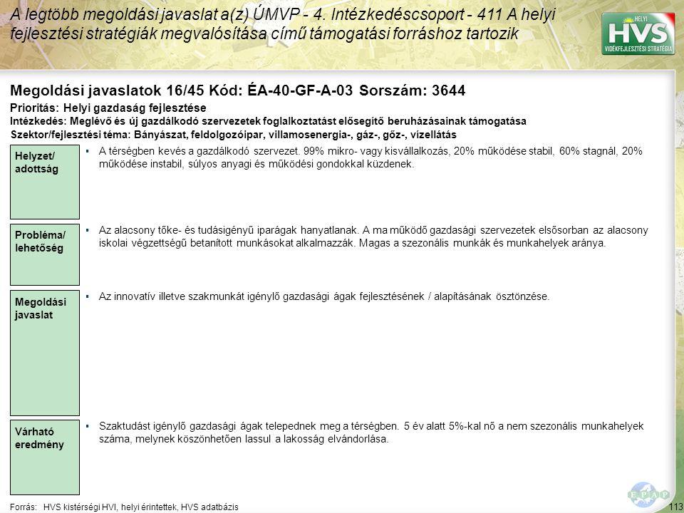 113 Forrás:HVS kistérségi HVI, helyi érintettek, HVS adatbázis Megoldási javaslatok 16/45 Kód: ÉA-40-GF-A-03 Sorszám: 3644 A legtöbb megoldási javaslat a(z) ÚMVP - 4.