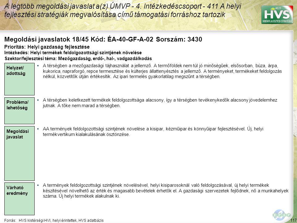 117 Forrás:HVS kistérségi HVI, helyi érintettek, HVS adatbázis Megoldási javaslatok 18/45 Kód: ÉA-40-GF-A-02 Sorszám: 3430 A legtöbb megoldási javaslat a(z) ÚMVP - 4.