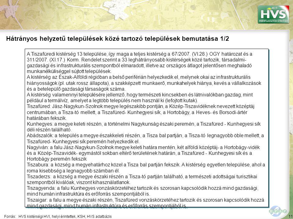 11 A Tiszafüredi kistérség 13 települése, így maga a teljes kistérség a 67/2007. (VI.28.) OGY határozat és a 311/2007. (XI.17.) Korm. Rendelet szerint
