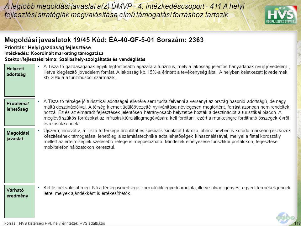119 Forrás:HVS kistérségi HVI, helyi érintettek, HVS adatbázis Megoldási javaslatok 19/45 Kód: ÉA-40-GF-5-01 Sorszám: 2363 A legtöbb megoldási javaslat a(z) ÚMVP - 4.