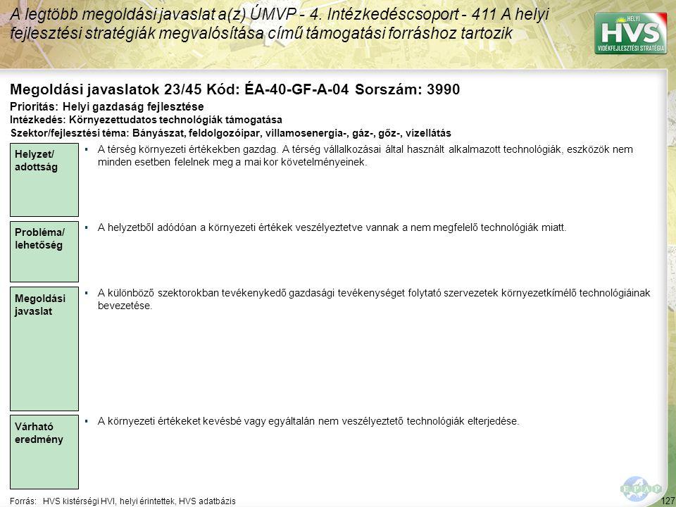 127 Forrás:HVS kistérségi HVI, helyi érintettek, HVS adatbázis Megoldási javaslatok 23/45 Kód: ÉA-40-GF-A-04 Sorszám: 3990 A legtöbb megoldási javaslat a(z) ÚMVP - 4.