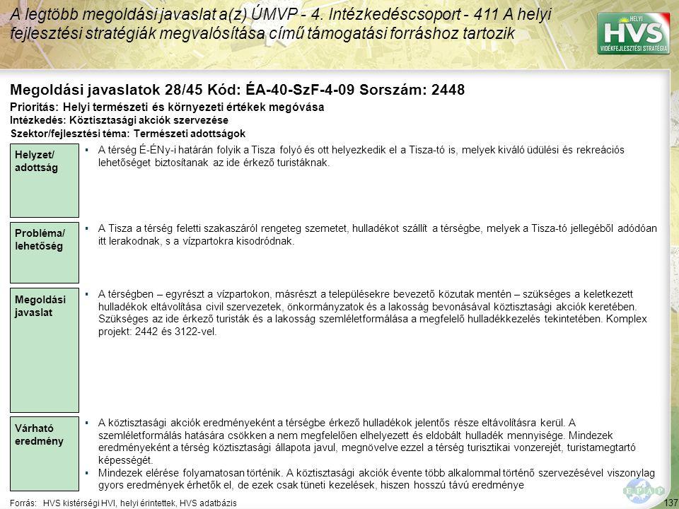 137 Forrás:HVS kistérségi HVI, helyi érintettek, HVS adatbázis Megoldási javaslatok 28/45 Kód: ÉA-40-SzF-4-09 Sorszám: 2448 A legtöbb megoldási javasl