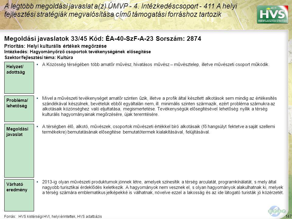 147 Forrás:HVS kistérségi HVI, helyi érintettek, HVS adatbázis Megoldási javaslatok 33/45 Kód: ÉA-40-SzF-A-23 Sorszám: 2874 A legtöbb megoldási javaslat a(z) ÚMVP - 4.