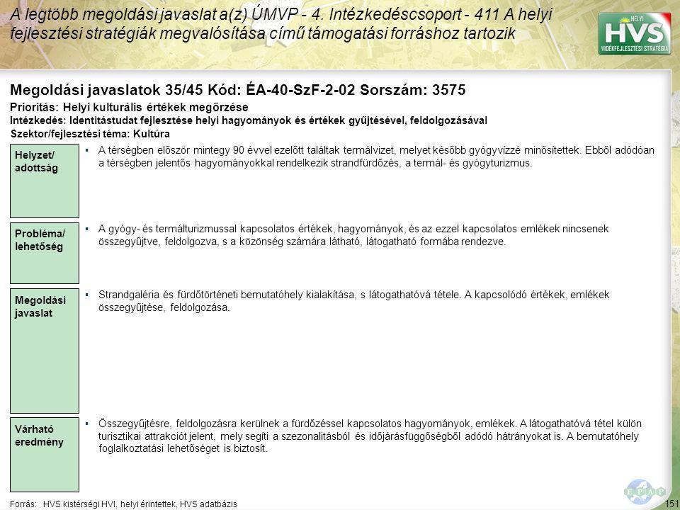 151 Forrás:HVS kistérségi HVI, helyi érintettek, HVS adatbázis Megoldási javaslatok 35/45 Kód: ÉA-40-SzF-2-02 Sorszám: 3575 A legtöbb megoldási javaslat a(z) ÚMVP - 4.