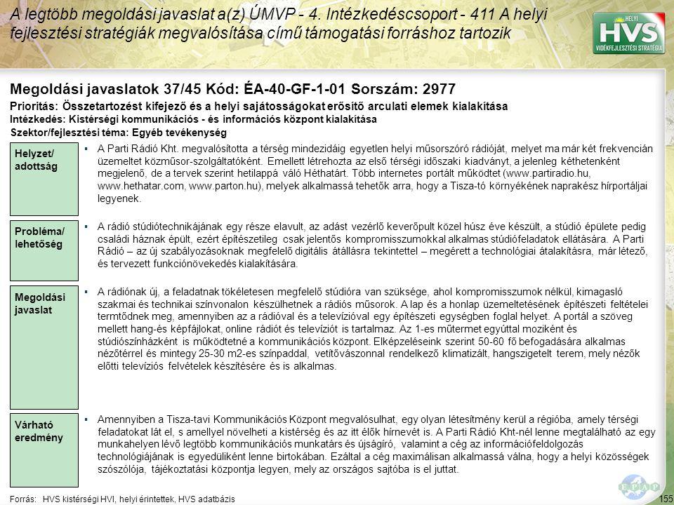 155 Forrás:HVS kistérségi HVI, helyi érintettek, HVS adatbázis Megoldási javaslatok 37/45 Kód: ÉA-40-GF-1-01 Sorszám: 2977 A legtöbb megoldási javaslat a(z) ÚMVP - 4.