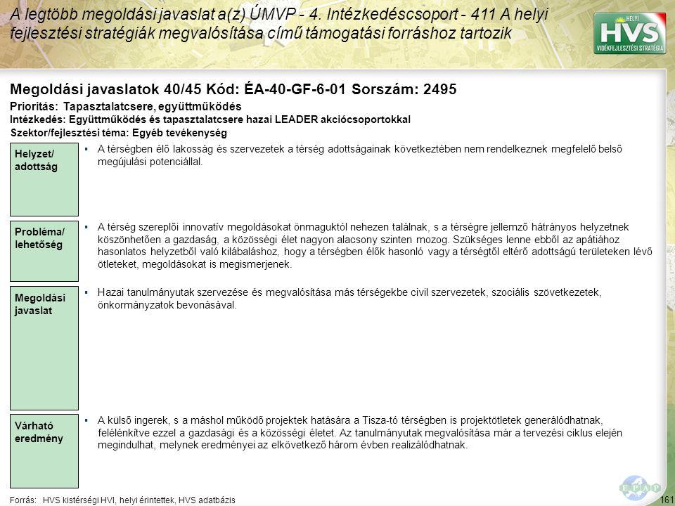 161 Forrás:HVS kistérségi HVI, helyi érintettek, HVS adatbázis Megoldási javaslatok 40/45 Kód: ÉA-40-GF-6-01 Sorszám: 2495 A legtöbb megoldási javaslat a(z) ÚMVP - 4.
