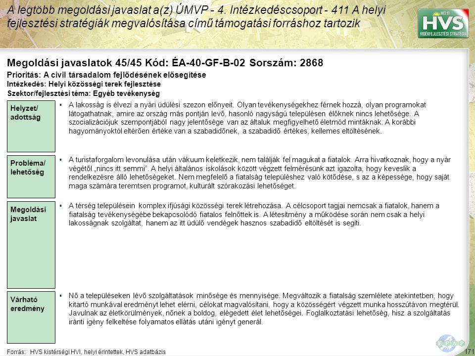 171 Forrás:HVS kistérségi HVI, helyi érintettek, HVS adatbázis Megoldási javaslatok 45/45 Kód: ÉA-40-GF-B-02 Sorszám: 2868 A legtöbb megoldási javaslat a(z) ÚMVP - 4.