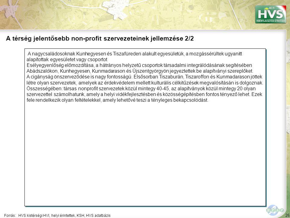 26 A nagycsaládosoknak Kunhegyesen és Tiszafüreden alakult egyesületük, a mozgássérültek ugyanitt alapítottak egyesületet vagy csoportot Esélyegyenlős
