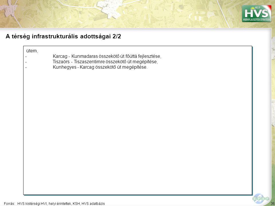36 ütem, -Karcag - Kunmadaras összekötő út főúttá fejlesztése, -Tiszaörs - Tiszaszentimre összekötő út megépítése, -Kunhegyes - Karcag összekötő út me