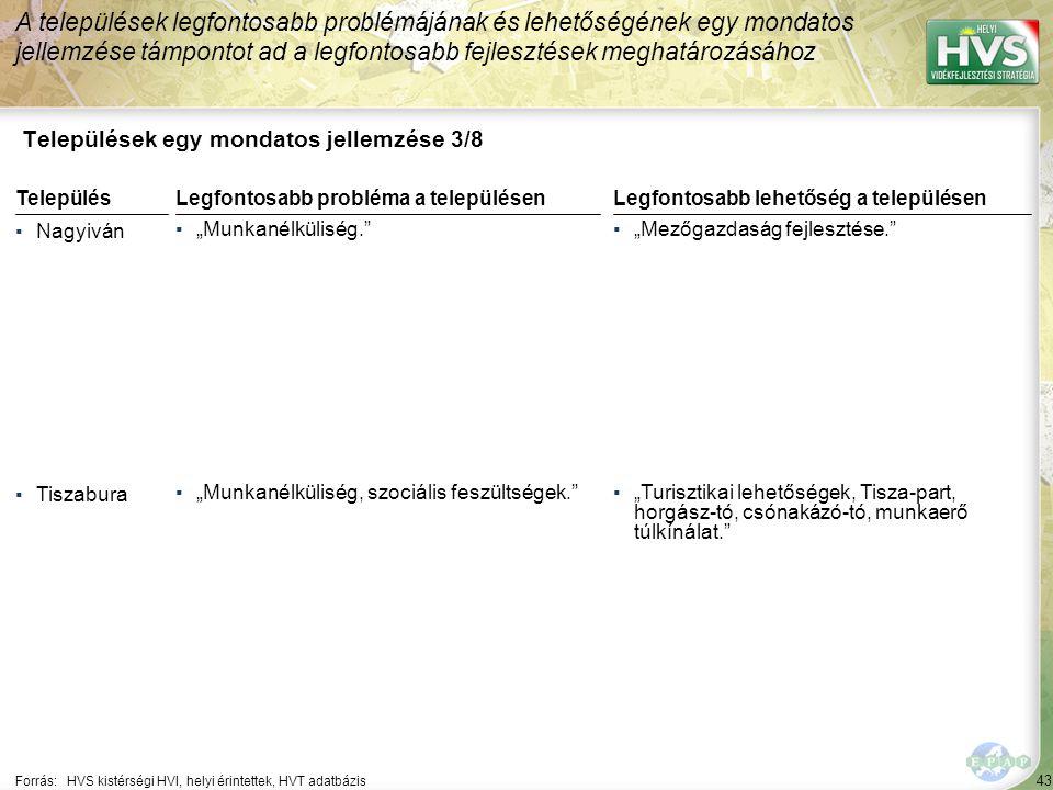 43 Települések egy mondatos jellemzése 3/8 A települések legfontosabb problémájának és lehetőségének egy mondatos jellemzése támpontot ad a legfontosa