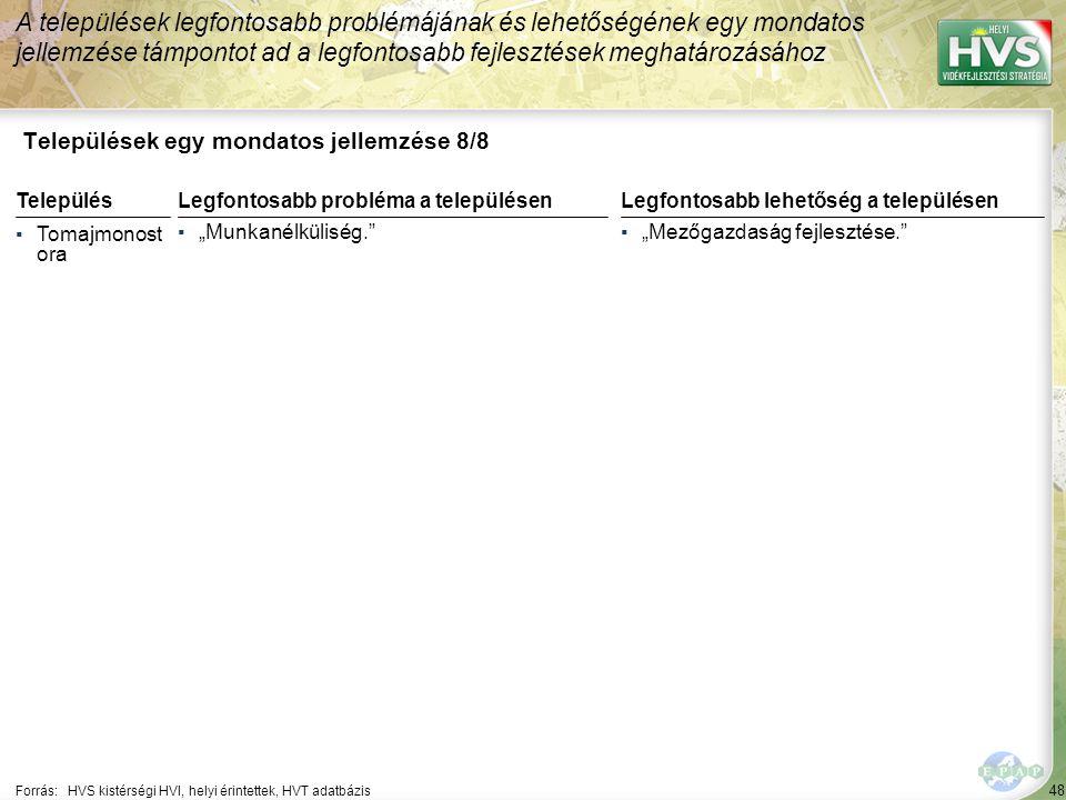 """48 Települések egy mondatos jellemzése 8/8 A települések legfontosabb problémájának és lehetőségének egy mondatos jellemzése támpontot ad a legfontosabb fejlesztések meghatározásához Forrás:HVS kistérségi HVI, helyi érintettek, HVT adatbázis TelepülésLegfontosabb probléma a településen ▪Tomajmonost ora ▪""""Munkanélküliség. Legfontosabb lehetőség a településen ▪""""Mezőgazdaság fejlesztése."""