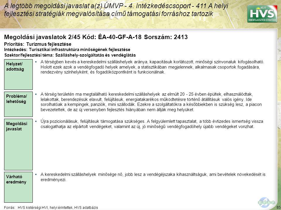 85 Forrás:HVS kistérségi HVI, helyi érintettek, HVS adatbázis Megoldási javaslatok 2/45 Kód: ÉA-40-GF-A-18 Sorszám: 2413 A legtöbb megoldási javaslat a(z) ÚMVP - 4.