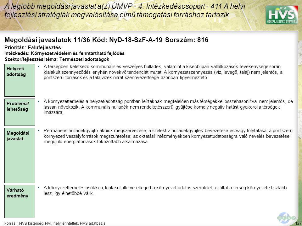 127 Forrás:HVS kistérségi HVI, helyi érintettek, HVS adatbázis Megoldási javaslatok 11/36 Kód: NyD-18-SzF-A-19 Sorszám: 816 A legtöbb megoldási javaslat a(z) ÚMVP - 4.