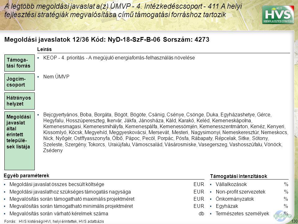 130 Forrás:HVS kistérségi HVI, helyi érintettek, HVS adatbázis A legtöbb megoldási javaslat a(z) ÚMVP - 4.