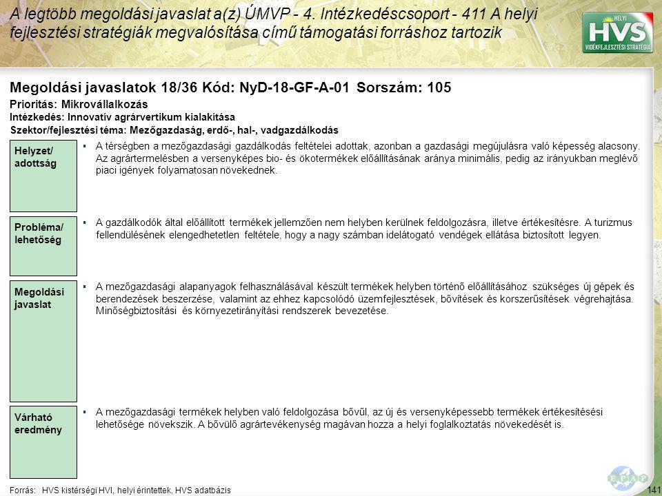 141 Forrás:HVS kistérségi HVI, helyi érintettek, HVS adatbázis Megoldási javaslatok 18/36 Kód: NyD-18-GF-A-01 Sorszám: 105 A legtöbb megoldási javaslat a(z) ÚMVP - 4.