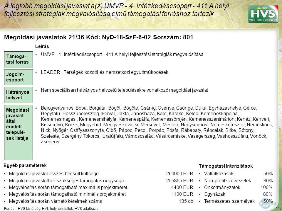 148 Forrás:HVS kistérségi HVI, helyi érintettek, HVS adatbázis A legtöbb megoldási javaslat a(z) ÚMVP - 4.