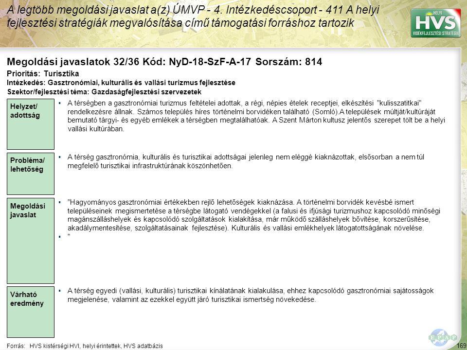 169 Forrás:HVS kistérségi HVI, helyi érintettek, HVS adatbázis Megoldási javaslatok 32/36 Kód: NyD-18-SzF-A-17 Sorszám: 814 A legtöbb megoldási javaslat a(z) ÚMVP - 4.