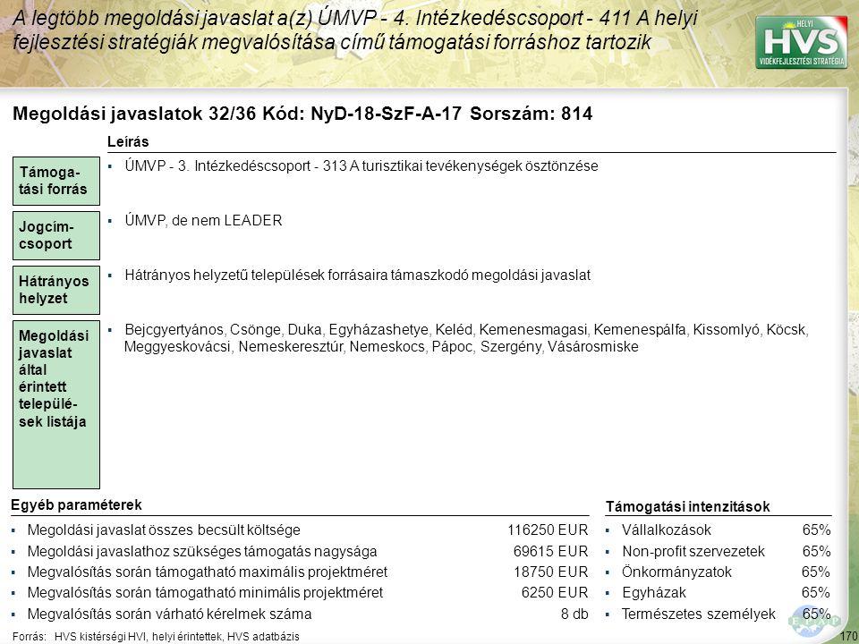 170 Forrás:HVS kistérségi HVI, helyi érintettek, HVS adatbázis A legtöbb megoldási javaslat a(z) ÚMVP - 4.