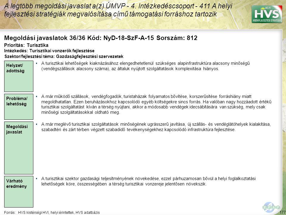 177 Forrás:HVS kistérségi HVI, helyi érintettek, HVS adatbázis Megoldási javaslatok 36/36 Kód: NyD-18-SzF-A-15 Sorszám: 812 A legtöbb megoldási javasl