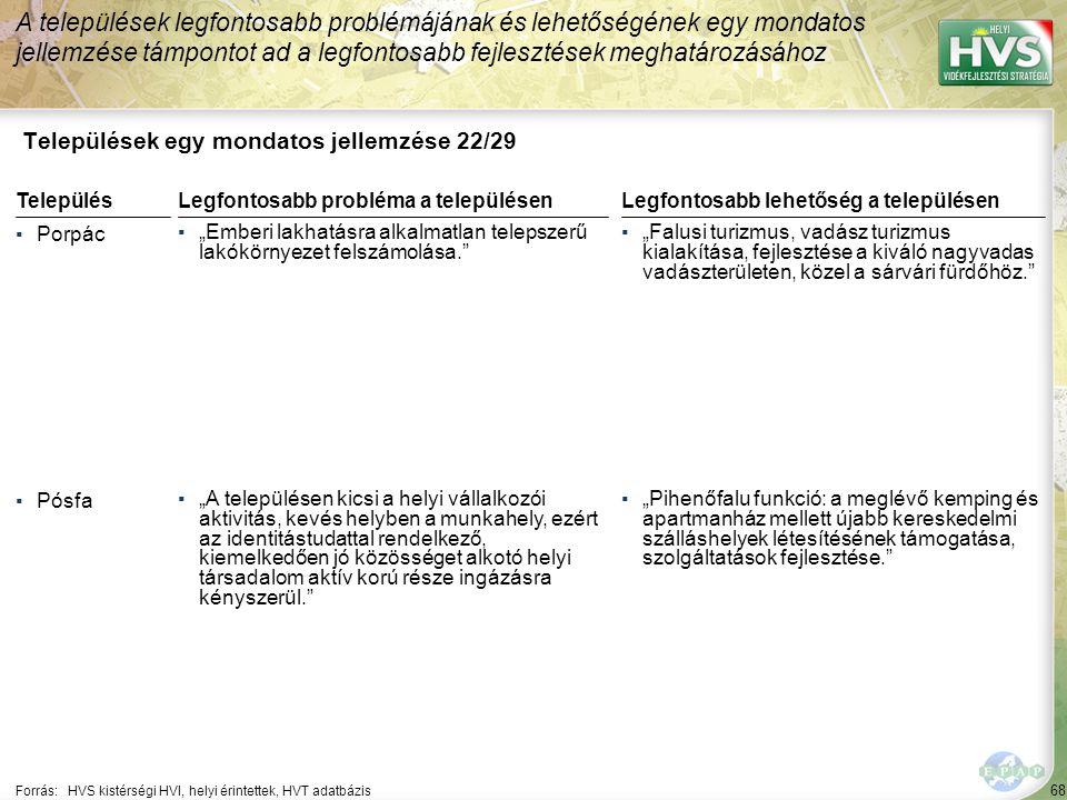 """68 Települések egy mondatos jellemzése 22/29 A települések legfontosabb problémájának és lehetőségének egy mondatos jellemzése támpontot ad a legfontosabb fejlesztések meghatározásához Forrás:HVS kistérségi HVI, helyi érintettek, HVT adatbázis TelepülésLegfontosabb probléma a településen ▪Porpác ▪""""Emberi lakhatásra alkalmatlan telepszerű lakókörnyezet felszámolása. ▪Pósfa ▪""""A településen kicsi a helyi vállalkozói aktivitás, kevés helyben a munkahely, ezért az identitástudattal rendelkező, kiemelkedően jó közösséget alkotó helyi társadalom aktív korú része ingázásra kényszerül. Legfontosabb lehetőség a településen ▪""""Falusi turizmus, vadász turizmus kialakítása, fejlesztése a kiváló nagyvadas vadászterületen, közel a sárvári fürdőhöz. ▪""""Pihenőfalu funkció: a meglévő kemping és apartmanház mellett újabb kereskedelmi szálláshelyek létesítésének támogatása, szolgáltatások fejlesztése."""