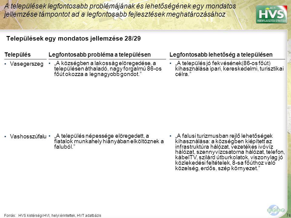 """74 Települések egy mondatos jellemzése 28/29 A települések legfontosabb problémájának és lehetőségének egy mondatos jellemzése támpontot ad a legfontosabb fejlesztések meghatározásához Forrás:HVS kistérségi HVI, helyi érintettek, HVT adatbázis TelepülésLegfontosabb probléma a településen ▪Vasegerszeg ▪""""A községben a lakosság elöregedése, a településen áthaladó, nagy forgalmú 86-os főút okozza a legnagyobb gondot. ▪Vashosszúfalu ▪""""A település népessége elöregedett, a fiatalok munkahely hiányában elköltöznek a faluból. Legfontosabb lehetőség a településen ▪""""A település jó fekvésének(86-os főút) kihasználása ipari, kereskedelmi, turisztikai célra. ▪""""A falusi turizmusban rejlő lehetőségek kihasználása: a községben kiépített az infrastruktúra hálózat, vezetékes ivóvíz hálózat, szennyvízcsatorna hálózat, telefon, kábelTV, szilárd útburkolatok, viszonylag jó közlekedési feltételek, 8-sa főúthoz való közelség, erdős, szép környezet."""