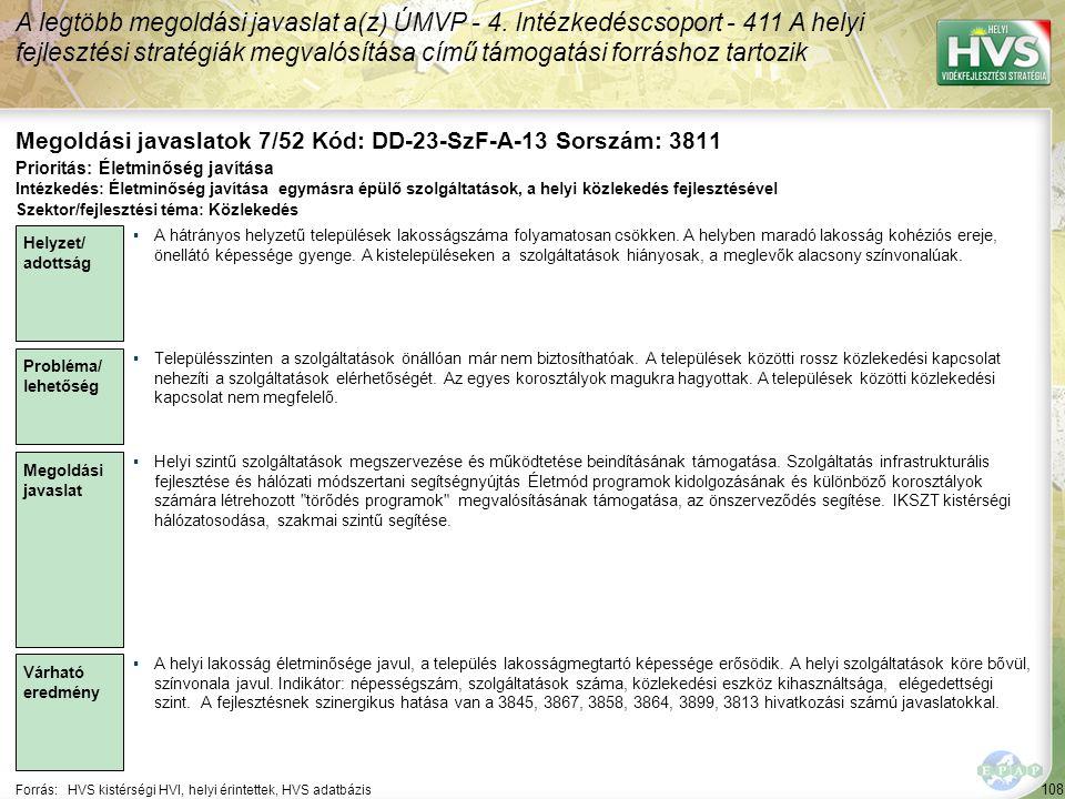 108 Forrás:HVS kistérségi HVI, helyi érintettek, HVS adatbázis Megoldási javaslatok 7/52 Kód: DD-23-SzF-A-13 Sorszám: 3811 A legtöbb megoldási javaslat a(z) ÚMVP - 4.