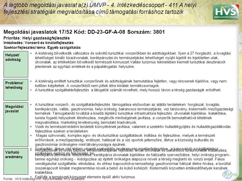 128 Forrás:HVS kistérségi HVI, helyi érintettek, HVS adatbázis Megoldási javaslatok 17/52 Kód: DD-23-GF-A-08 Sorszám: 3801 A legtöbb megoldási javaslat a(z) ÚMVP - 4.