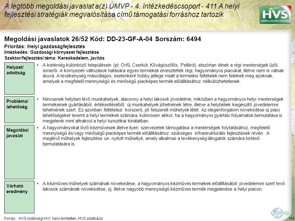 146 Forrás:HVS kistérségi HVI, helyi érintettek, HVS adatbázis Megoldási javaslatok 26/52 Kód: DD-23-GF-A-04 Sorszám: 6494 A legtöbb megoldási javaslat a(z) ÚMVP - 4.