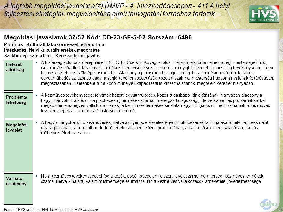 168 Forrás:HVS kistérségi HVI, helyi érintettek, HVS adatbázis Megoldási javaslatok 37/52 Kód: DD-23-GF-5-02 Sorszám: 6496 A legtöbb megoldási javasla