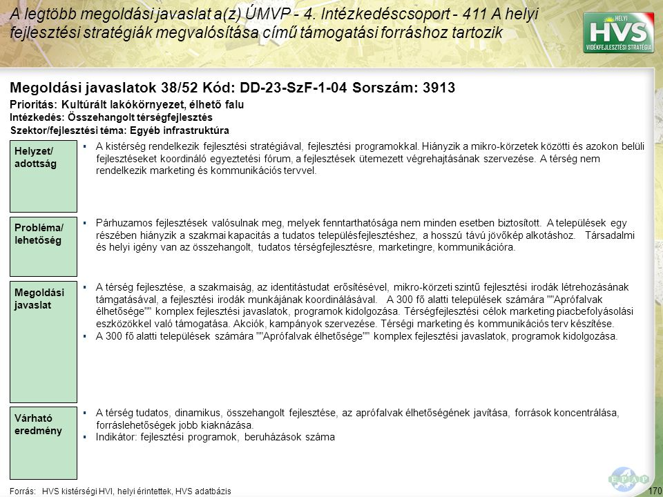 170 Forrás:HVS kistérségi HVI, helyi érintettek, HVS adatbázis Megoldási javaslatok 38/52 Kód: DD-23-SzF-1-04 Sorszám: 3913 A legtöbb megoldási javasl