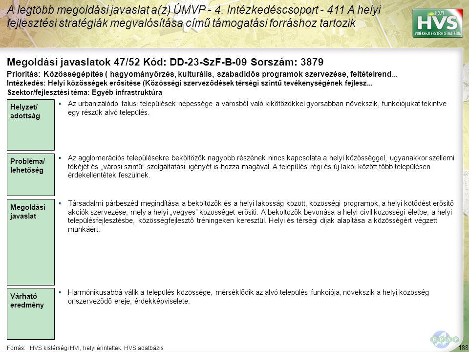 188 Forrás:HVS kistérségi HVI, helyi érintettek, HVS adatbázis Megoldási javaslatok 47/52 Kód: DD-23-SzF-B-09 Sorszám: 3879 A legtöbb megoldási javasl
