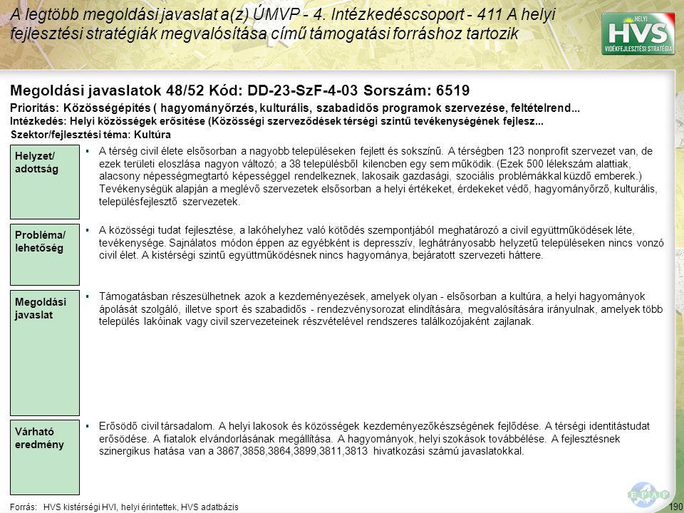 190 Forrás:HVS kistérségi HVI, helyi érintettek, HVS adatbázis Megoldási javaslatok 48/52 Kód: DD-23-SzF-4-03 Sorszám: 6519 A legtöbb megoldási javasl