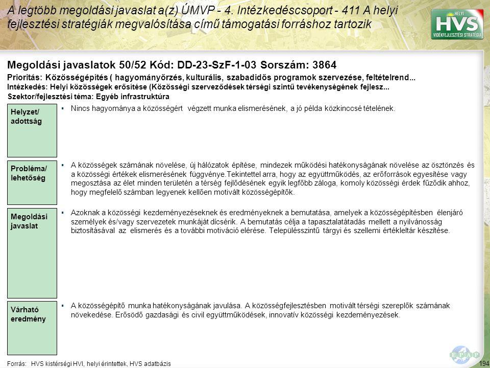 194 Forrás:HVS kistérségi HVI, helyi érintettek, HVS adatbázis Megoldási javaslatok 50/52 Kód: DD-23-SzF-1-03 Sorszám: 3864 A legtöbb megoldási javasl