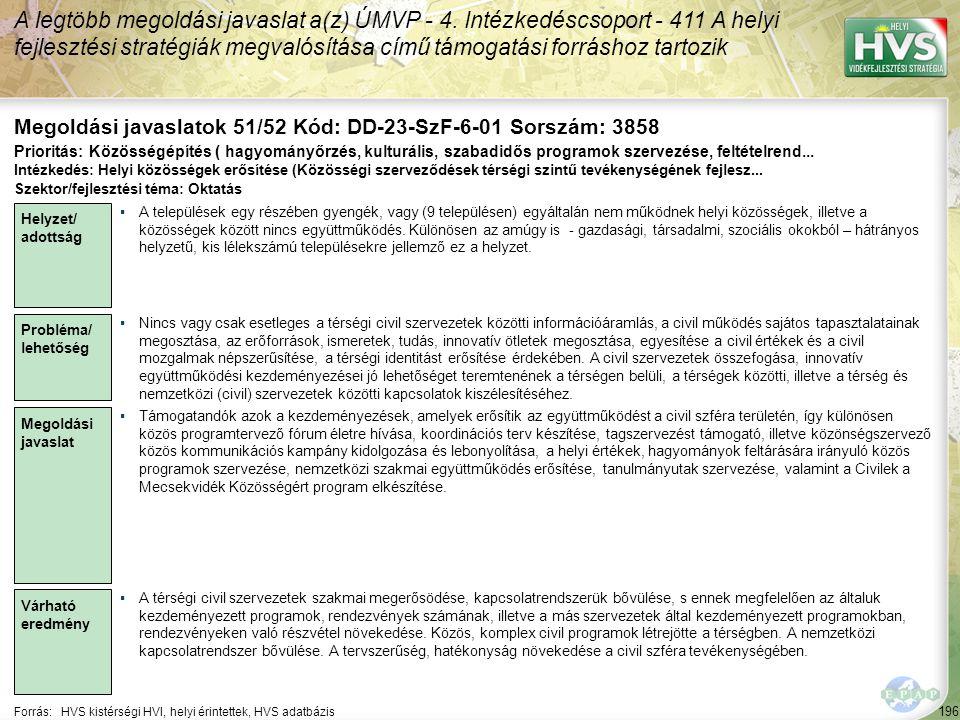 196 Forrás:HVS kistérségi HVI, helyi érintettek, HVS adatbázis Megoldási javaslatok 51/52 Kód: DD-23-SzF-6-01 Sorszám: 3858 A legtöbb megoldási javasl