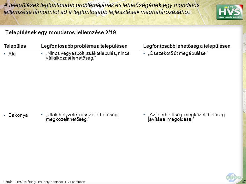 """47 Települések egy mondatos jellemzése 2/19 A települések legfontosabb problémájának és lehetőségének egy mondatos jellemzése támpontot ad a legfontosabb fejlesztések meghatározásához Forrás:HVS kistérségi HVI, helyi érintettek, HVT adatbázis TelepülésLegfontosabb probléma a településen ▪Áta ▪""""Nincs vegyesbolt, zsáktelepülés, nincs vállalkozási lehetőség. ▪Bakonya ▪""""Utak helyzete, rossz elérhetőség, megközelíthetőség. Legfontosabb lehetőség a településen ▪""""Összekötő út megépülése. ▪""""Az elérhetőség, megközelíthetőség javítása, megoldása."""