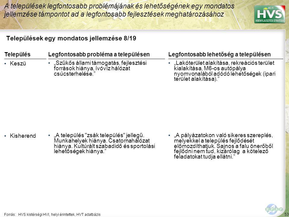 """53 Települések egy mondatos jellemzése 8/19 A települések legfontosabb problémájának és lehetőségének egy mondatos jellemzése támpontot ad a legfontosabb fejlesztések meghatározásához Forrás:HVS kistérségi HVI, helyi érintettek, HVT adatbázis TelepülésLegfontosabb probléma a településen ▪Keszü ▪""""Szűkős állami támogatás, fejlesztési források hiánya, ívóvíz hálózat csúcsterhelése. ▪Kisherend ▪""""A település zsák település jellegű."""