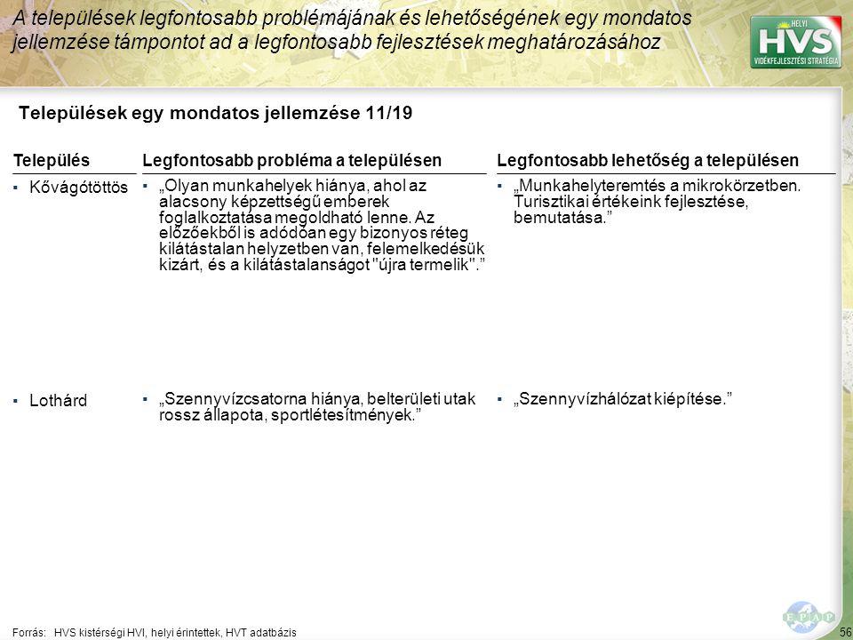 """56 Települések egy mondatos jellemzése 11/19 A települések legfontosabb problémájának és lehetőségének egy mondatos jellemzése támpontot ad a legfontosabb fejlesztések meghatározásához Forrás:HVS kistérségi HVI, helyi érintettek, HVT adatbázis TelepülésLegfontosabb probléma a településen ▪Kővágótöttös ▪""""Olyan munkahelyek hiánya, ahol az alacsony képzettségű emberek foglalkoztatása megoldható lenne."""