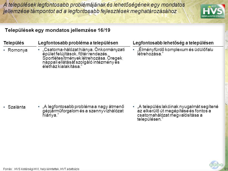 """61 Települések egy mondatos jellemzése 16/19 A települések legfontosabb problémájának és lehetőségének egy mondatos jellemzése támpontot ad a legfontosabb fejlesztések meghatározásához Forrás:HVS kistérségi HVI, helyi érintettek, HVT adatbázis TelepülésLegfontosabb probléma a településen ▪Romonya ▪""""Csatorna-hálózat hiánya."""