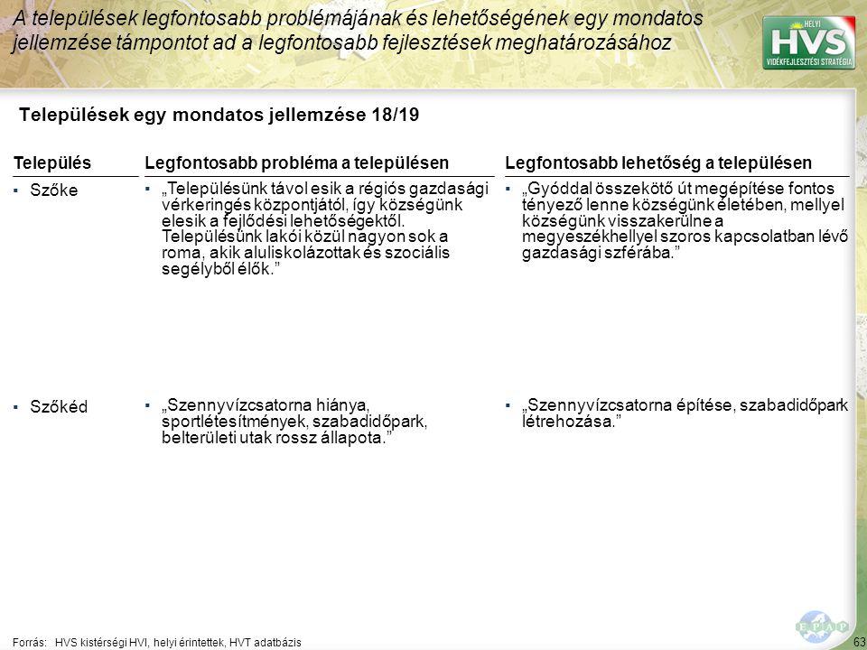 """63 Települések egy mondatos jellemzése 18/19 A települések legfontosabb problémájának és lehetőségének egy mondatos jellemzése támpontot ad a legfontosabb fejlesztések meghatározásához Forrás:HVS kistérségi HVI, helyi érintettek, HVT adatbázis TelepülésLegfontosabb probléma a településen ▪Szőke ▪""""Településünk távol esik a régiós gazdasági vérkeringés központjától, így községünk elesik a fejlődési lehetőségektől."""