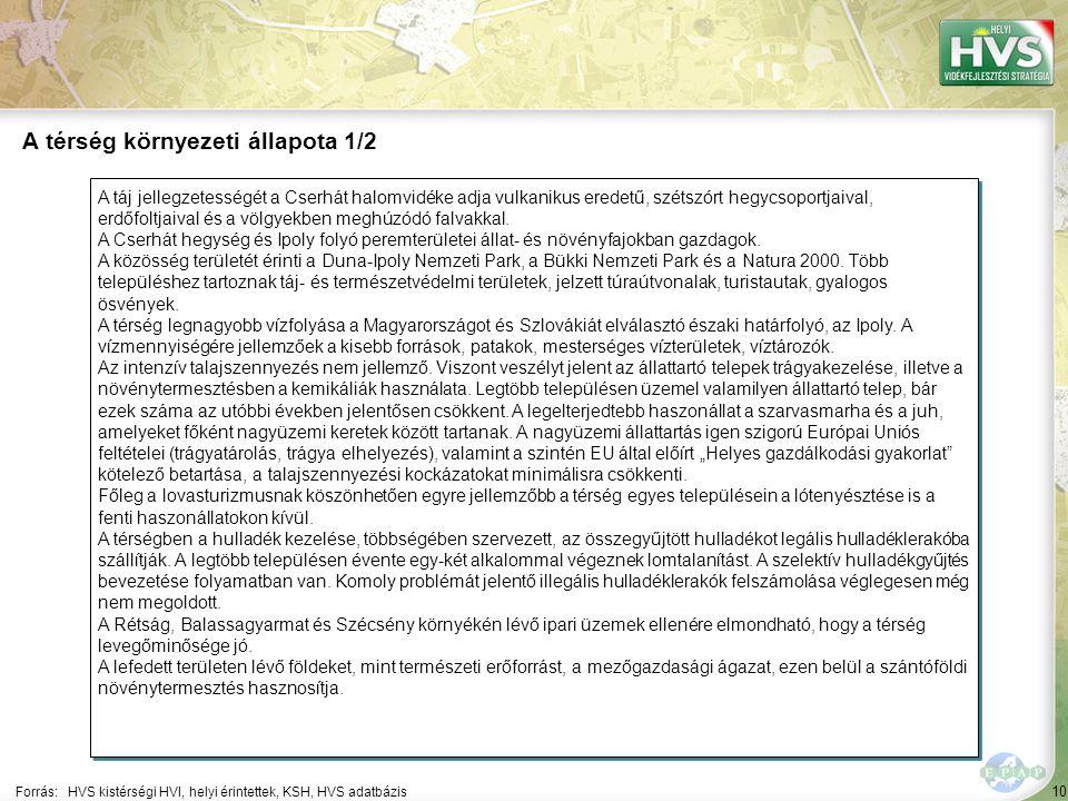 10 A táj jellegzetességét a Cserhát halomvidéke adja vulkanikus eredetű, szétszórt hegycsoportjaival, erdőfoltjaival és a völgyekben meghúzódó falvakkal.