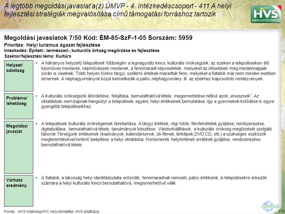 116 Forrás:HVS kistérségi HVI, helyi érintettek, HVS adatbázis Megoldási javaslatok 7/50 Kód: ÉM-85-SzF-1-05 Sorszám: 5959 A legtöbb megoldási javaslat a(z) ÚMVP - 4.
