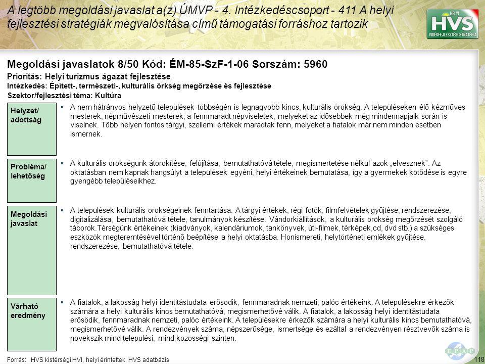 118 Forrás:HVS kistérségi HVI, helyi érintettek, HVS adatbázis Megoldási javaslatok 8/50 Kód: ÉM-85-SzF-1-06 Sorszám: 5960 A legtöbb megoldási javaslat a(z) ÚMVP - 4.