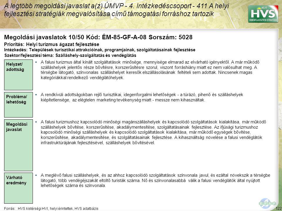 122 Forrás:HVS kistérségi HVI, helyi érintettek, HVS adatbázis Megoldási javaslatok 10/50 Kód: ÉM-85-GF-A-08 Sorszám: 5028 A legtöbb megoldási javaslat a(z) ÚMVP - 4.