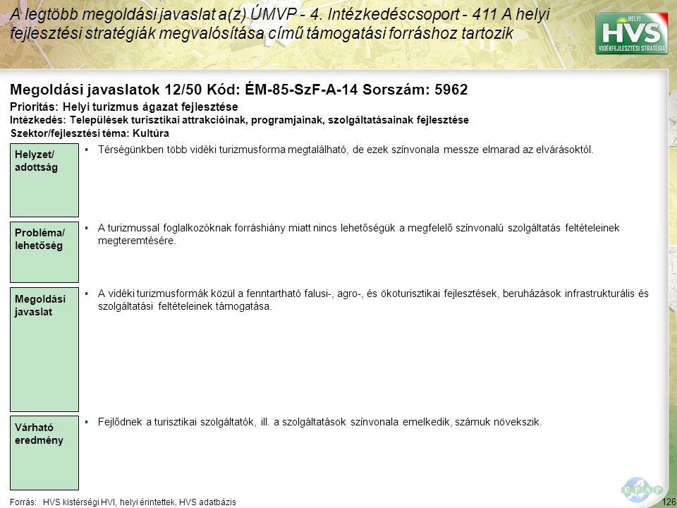 126 Forrás:HVS kistérségi HVI, helyi érintettek, HVS adatbázis Megoldási javaslatok 12/50 Kód: ÉM-85-SzF-A-14 Sorszám: 5962 A legtöbb megoldási javaslat a(z) ÚMVP - 4.