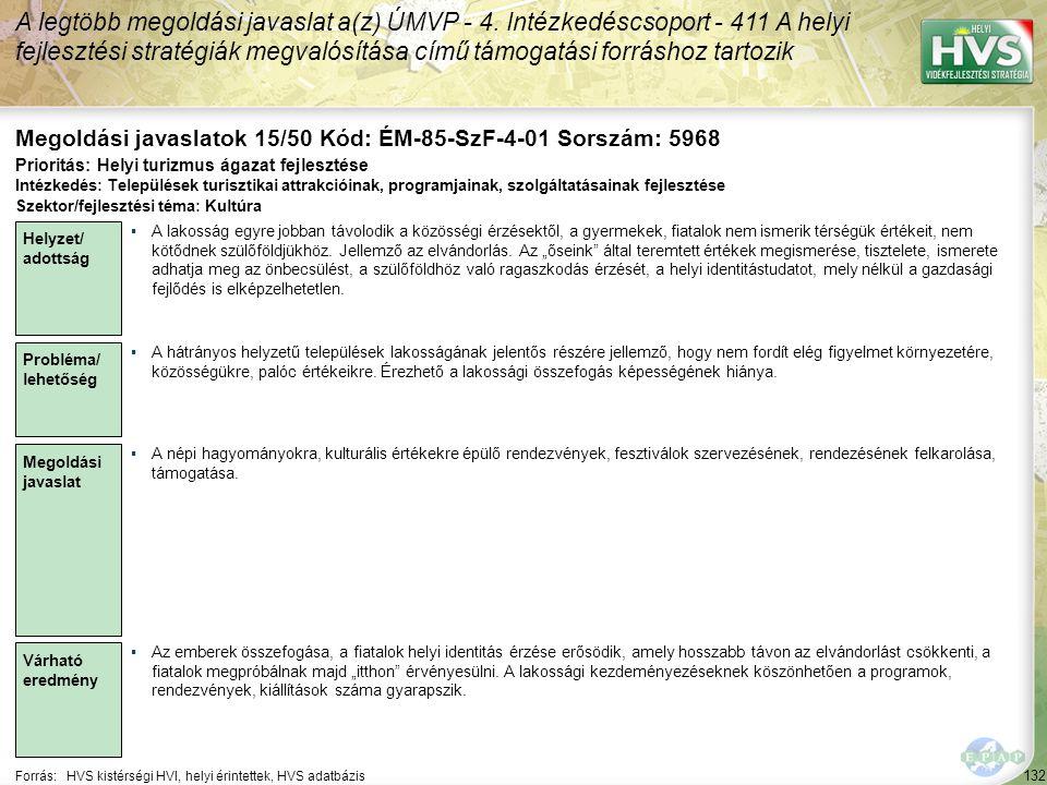 132 Forrás:HVS kistérségi HVI, helyi érintettek, HVS adatbázis Megoldási javaslatok 15/50 Kód: ÉM-85-SzF-4-01 Sorszám: 5968 A legtöbb megoldási javaslat a(z) ÚMVP - 4.