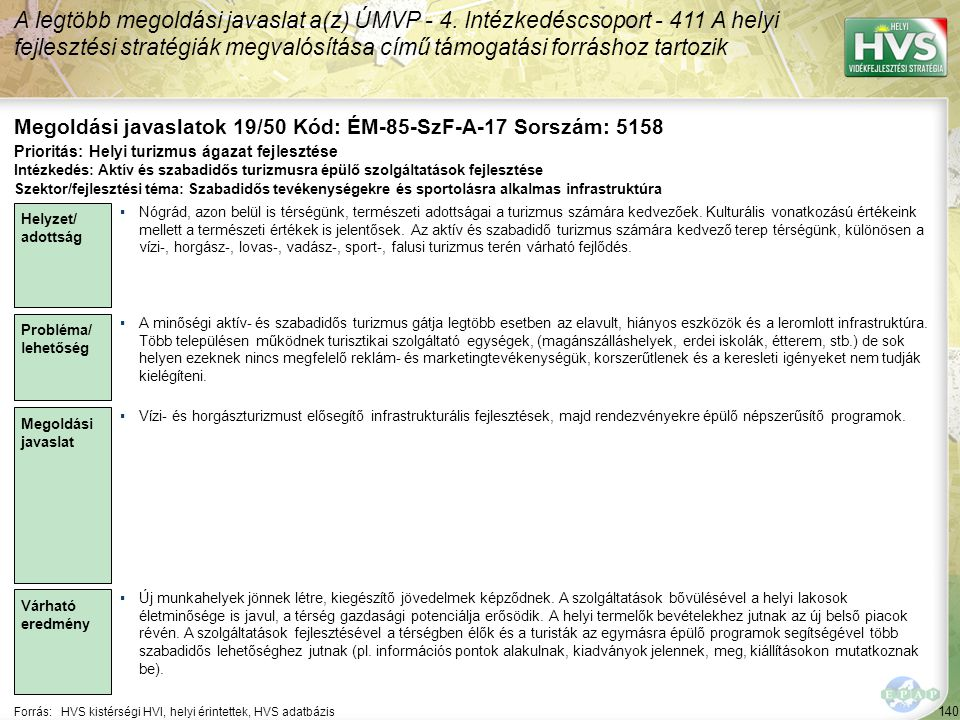 140 Forrás:HVS kistérségi HVI, helyi érintettek, HVS adatbázis Megoldási javaslatok 19/50 Kód: ÉM-85-SzF-A-17 Sorszám: 5158 A legtöbb megoldási javaslat a(z) ÚMVP - 4.