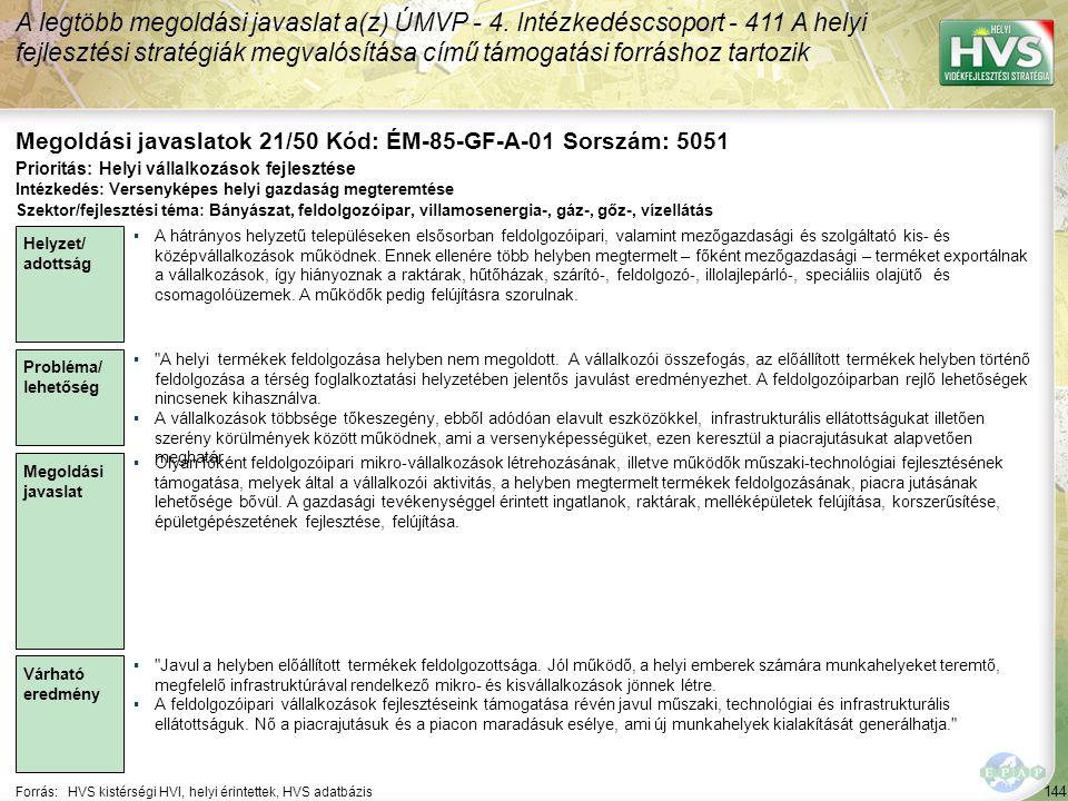 144 Forrás:HVS kistérségi HVI, helyi érintettek, HVS adatbázis Megoldási javaslatok 21/50 Kód: ÉM-85-GF-A-01 Sorszám: 5051 A legtöbb megoldási javaslat a(z) ÚMVP - 4.