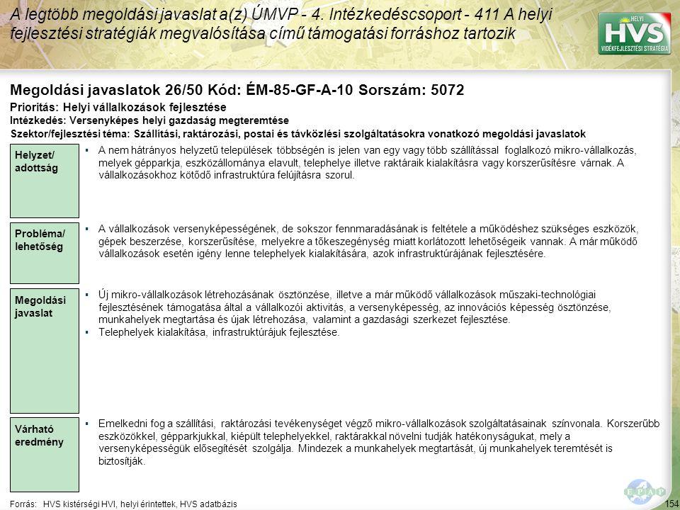 154 Forrás:HVS kistérségi HVI, helyi érintettek, HVS adatbázis Megoldási javaslatok 26/50 Kód: ÉM-85-GF-A-10 Sorszám: 5072 A legtöbb megoldási javaslat a(z) ÚMVP - 4.